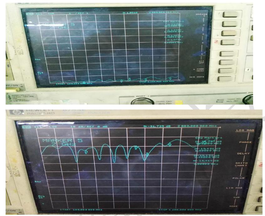 三、宽频带耦合器天线驻波测试数据(VSWR):